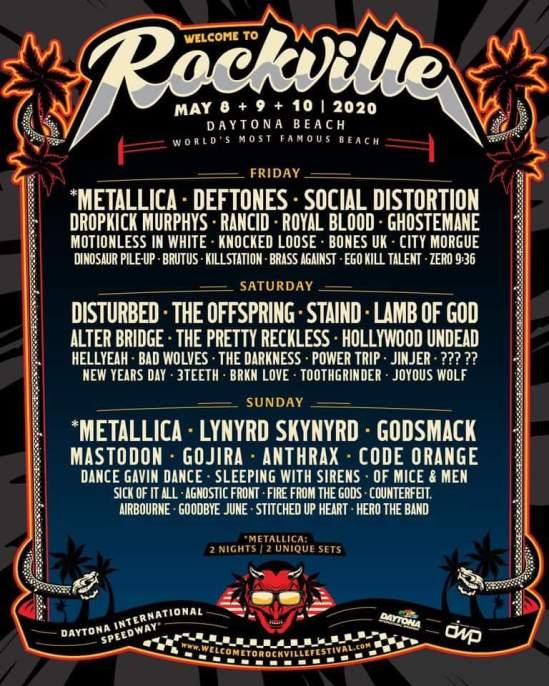 Disturbed New Album 2020.Metallica Disturbed Lynyrd Skynyrd Deftones Etc Set For